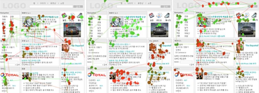 דוגמא למעקב עיניים של תושב קוריאה. הפיזור גדול יותר, מבטים הסוקרים את כלל המבנה